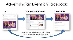 Advertising an event