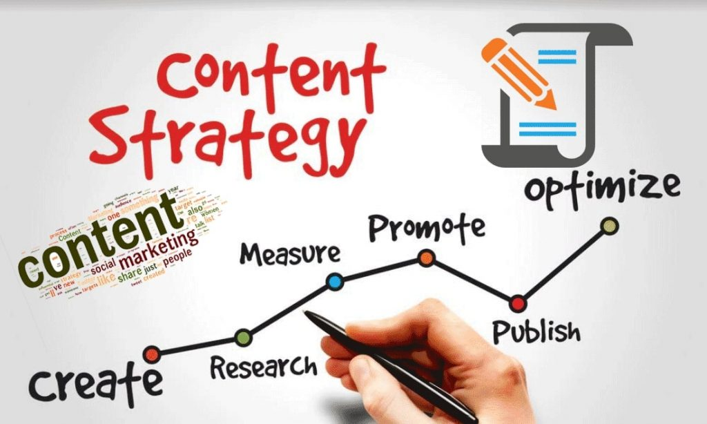 Evaluation and optimization of Content marketing strategy