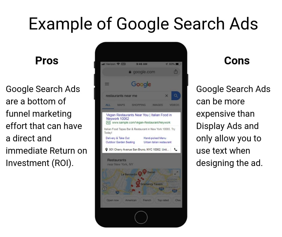 EXAMPLE OF SEARCH ADS