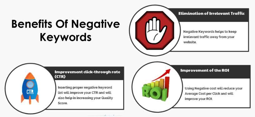 Build negative keyword lists in Google Ads