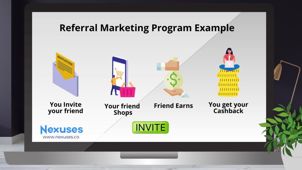 Referral marketing program