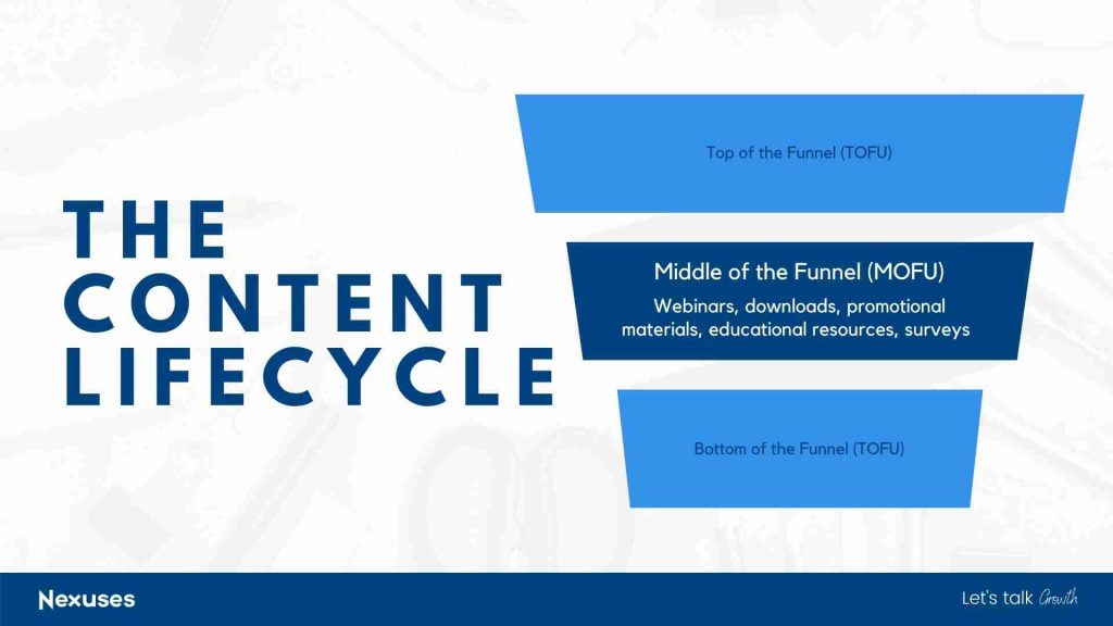 The Content Funnel