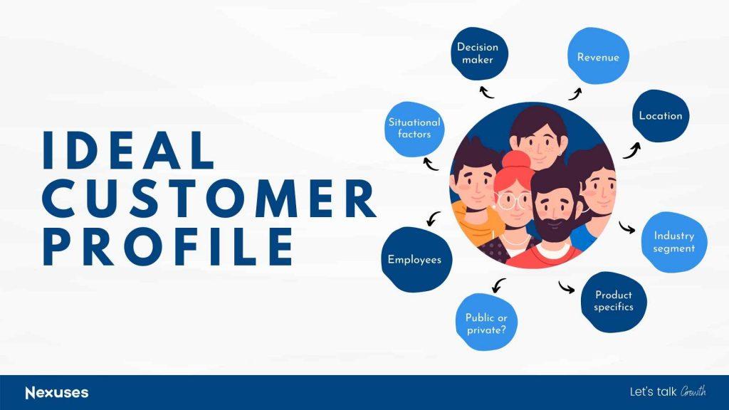 ICP- Ideal Customer Profile