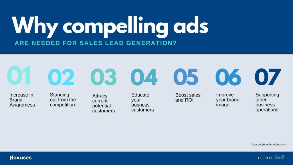 Why compelling ads are needed for Sales Lead Generation?